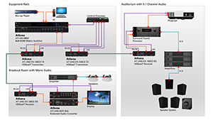 AT-UHD-CLSO-824 Application (b)